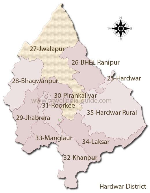 Jwalapur