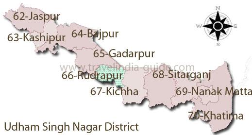 Rudrapur-Kichha